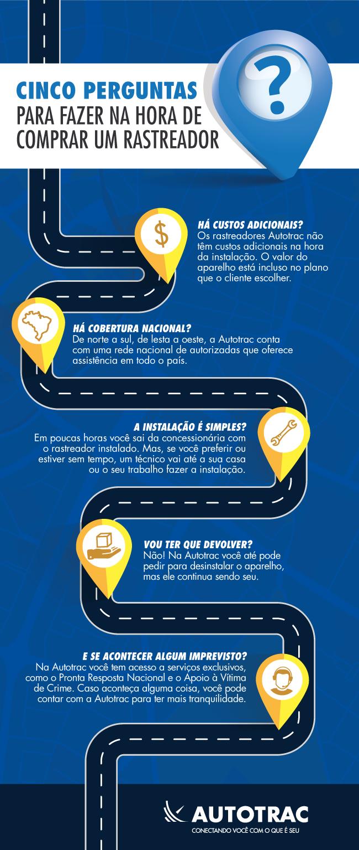 rastreador-carro-infografico